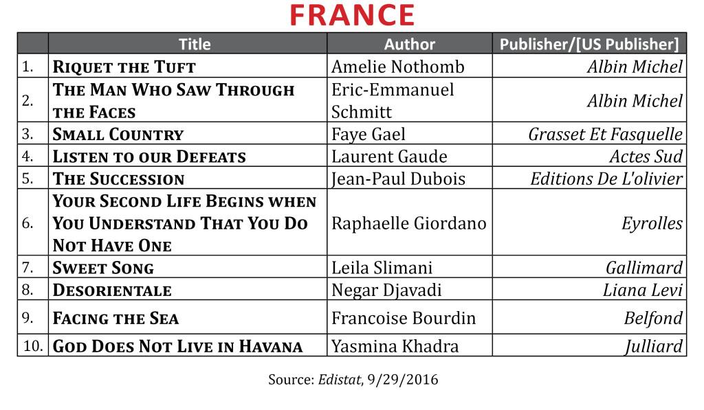 bestsellersept2016france