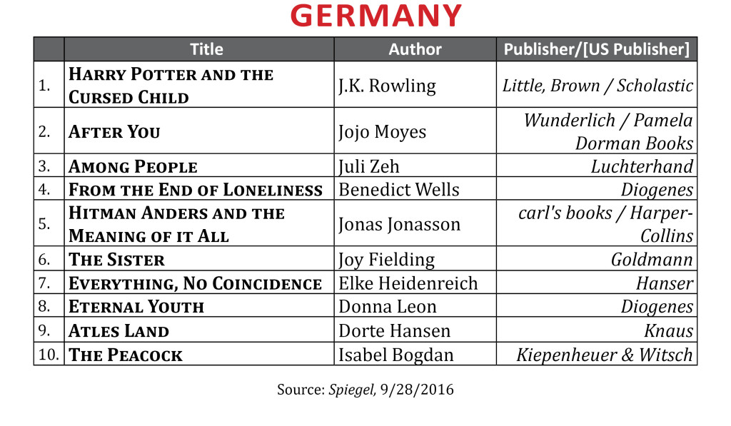 bestsellersept2016germany