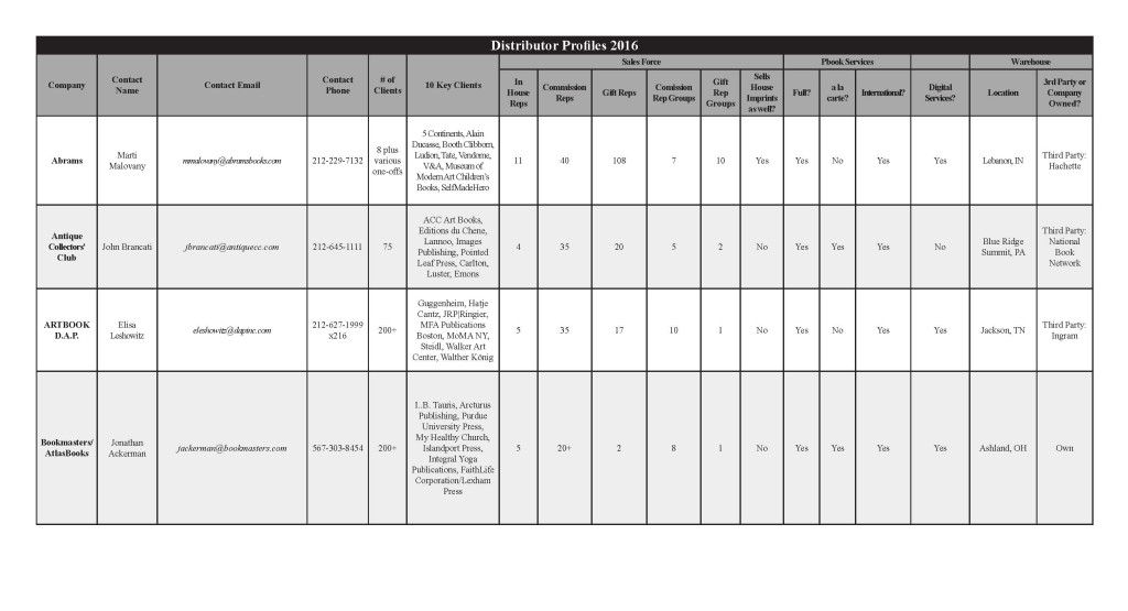 distributor-profiles-2016-first-page
