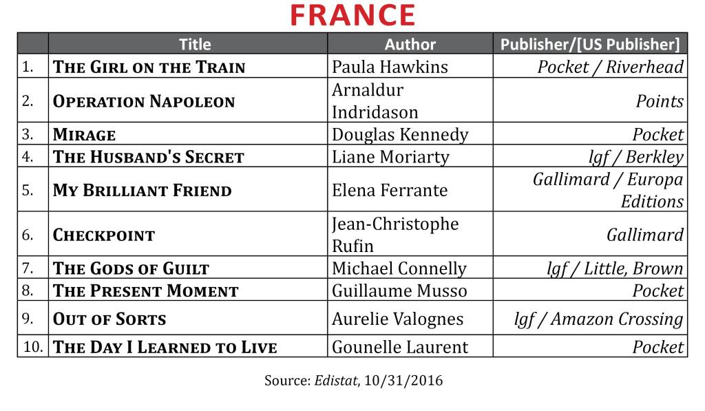 bestselleroct2016france1