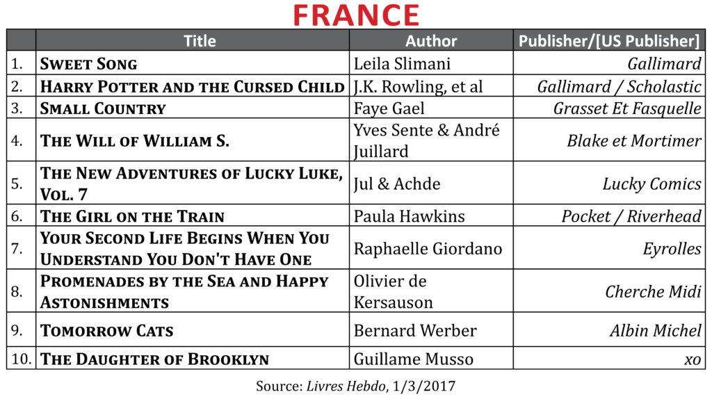 bestsellerdec2016france2