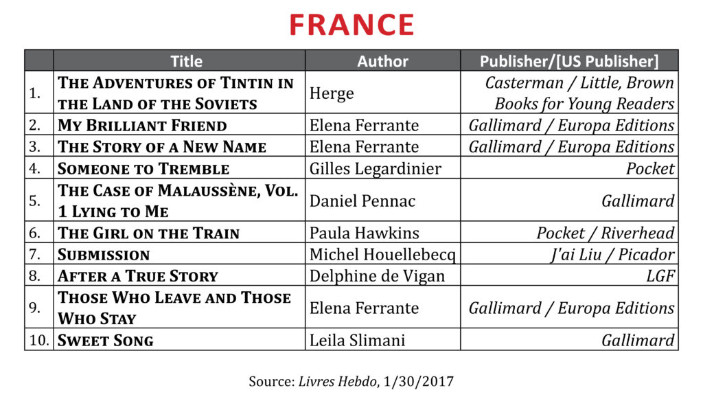 BestsellerJan2017France