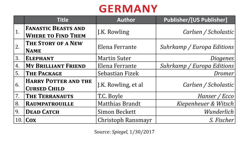 BestsellerJan2017Germany
