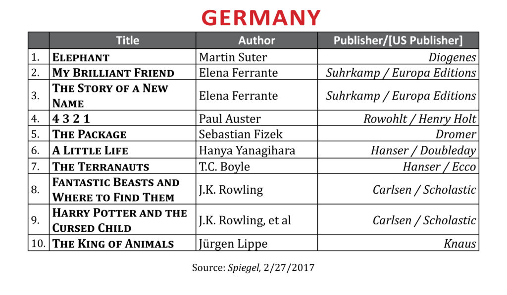 BestsellerFeb2017Germany