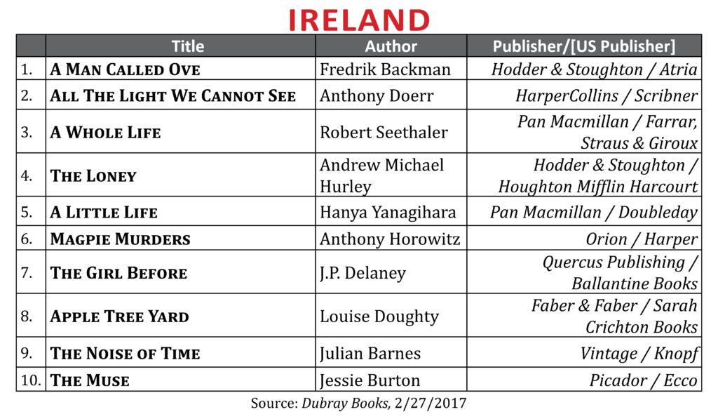 BestsellerFeb2017Ireland