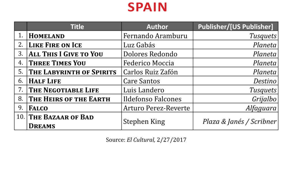 BestsellerFeb2017Spain